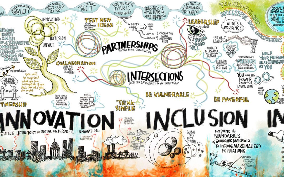 Économie : Time to Share ! – Les 35 idées d'Ecolo
